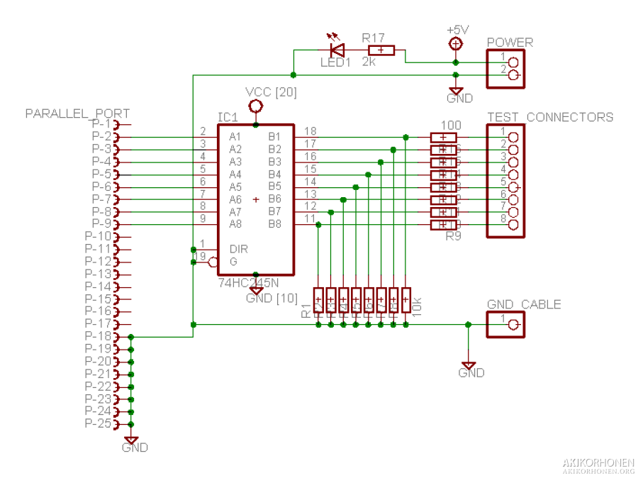 akikorhonen org projects parallel port logic analyzer rh akikorhonen org logic analyzer block diagram and operation logic analyzer block diagram and operation